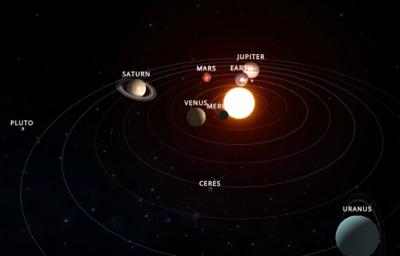 2016/03/15の惑星配置
