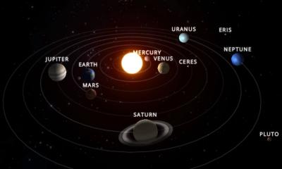 2016/03/24の惑星配置